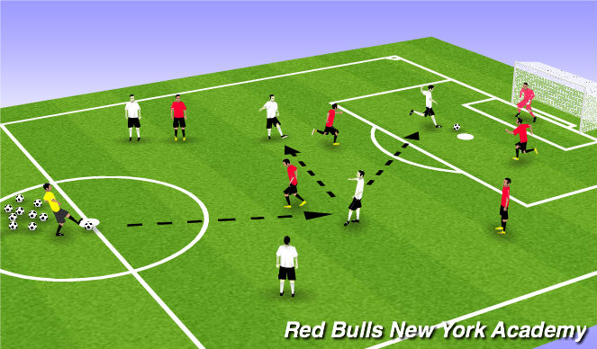 Football/Soccer Session Plan Drill (Colour): Chaotic Countdown