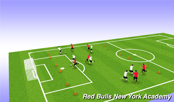 Football/Soccer Session Plan Drill (Colour): Multiple 2v2's