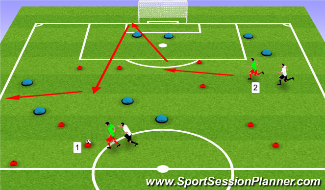 Football/Soccer Session Plan Drill (Colour): Defending Against Shielding & Shielding the Ball