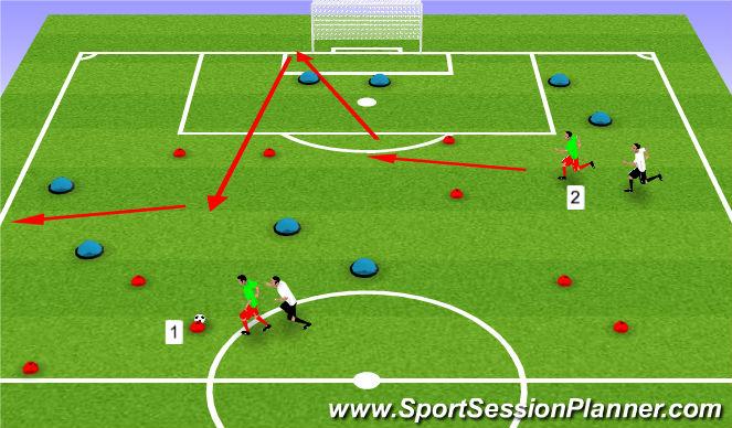 Football/Soccer Session Plan Drill (Colour): Defending Against Shielding & Shielding the Ball