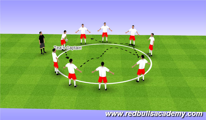 Football/Soccer Session Plan Drill (Colour): Team Talk