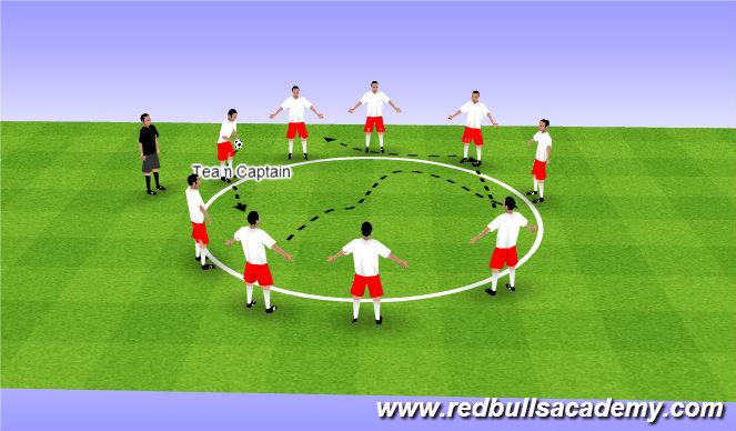 Football/Soccer Session Plan Drill (Colour): Team Talk