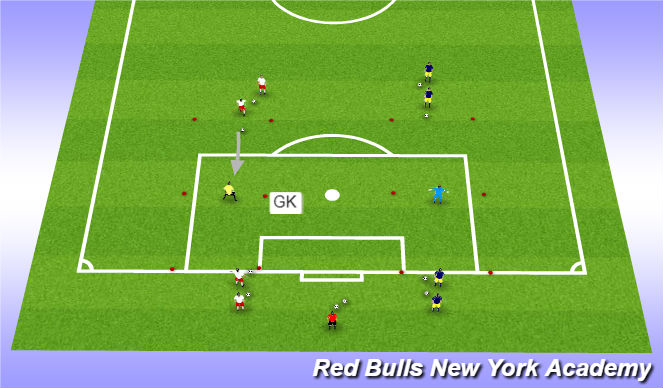 Football/Soccer Session Plan Drill (Colour): 1 v 1s