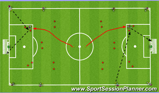 Football/Soccer Session Plan Drill (Colour): Unapossed
