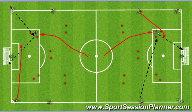 Football/Soccer Session Plan Drill (Colour): With Defender