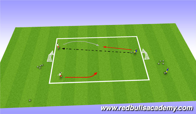 Football/Soccer Session Plan Drill (Colour): Main Theme : 1-2 Pass - Opposed