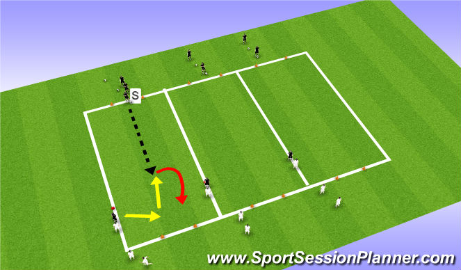 Football/Soccer Session Plan Drill (Colour): 1 v 1 Facing away from goal