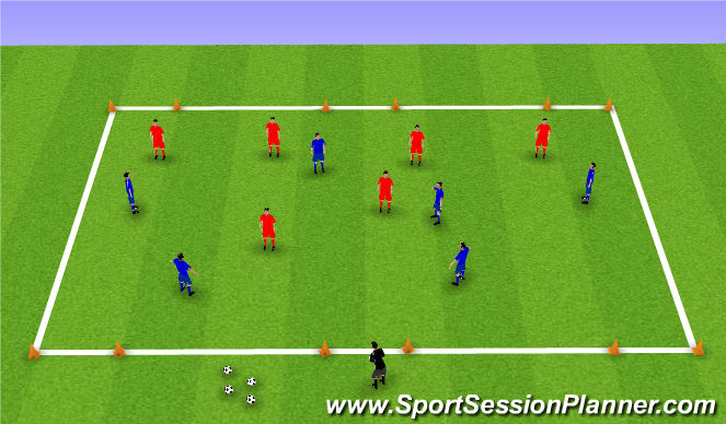 Football/Soccer Session Plan Drill (Colour): Vision Game (Att V Def)