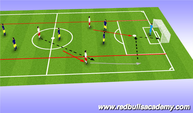 Football/Soccer Session Plan Drill (Colour): Conditioned gme/free play