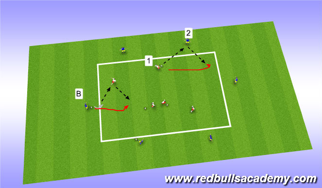 Football/Soccer Session Plan Drill (Colour): Warmup : 1-2 Pass Technical / Unopposed