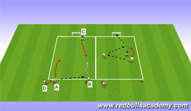 Football/Soccer Session Plan Drill (Colour): Main Theme : 1-2 Pass - Semi Opposed / Opposed