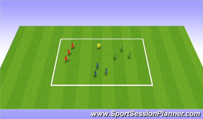 Football/Soccer Session Plan Drill (Colour): 3v3v3+1