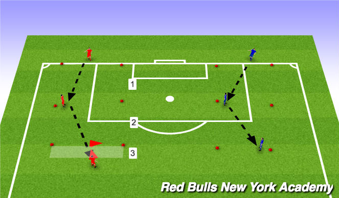 Football/Soccer Session Plan Drill (Colour): Semi Opposed to Fully Opposed