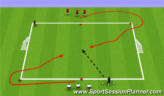 Football/Soccer Session Plan Drill (Colour): Week 8 ODP 1st Session
