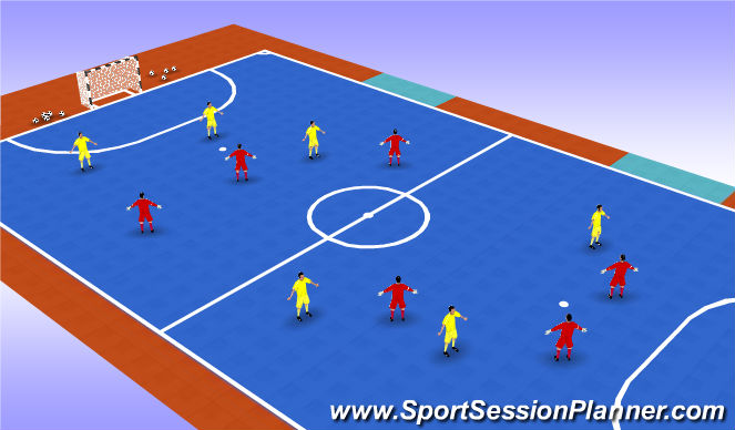 Futsal Session Plan Drill (Colour): 1 v 1 defending;man to man