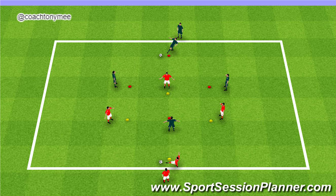 Football/Soccer Session Plan Drill (Colour): Unopposed passing & receiving.