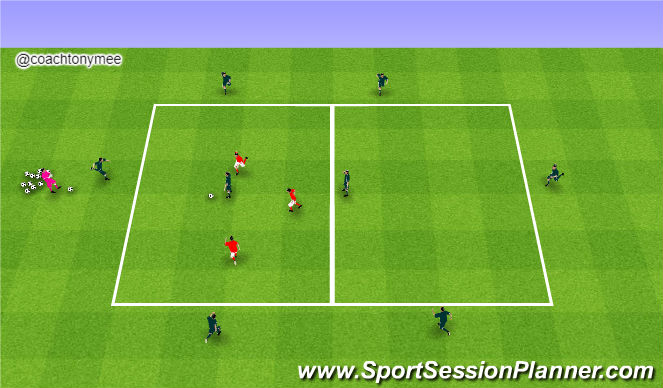 Football/Soccer Session Plan Drill (Colour): Switching Play