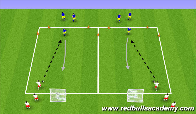 Football/Soccer Session Plan Drill (Colour): 1v1 to Goal