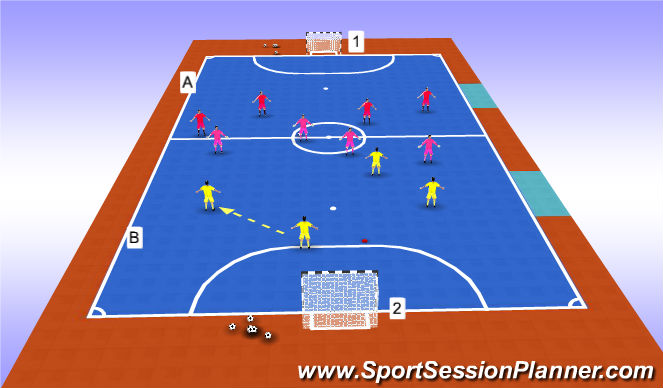 Futsal Session Plan Drill (Colour): Wave game