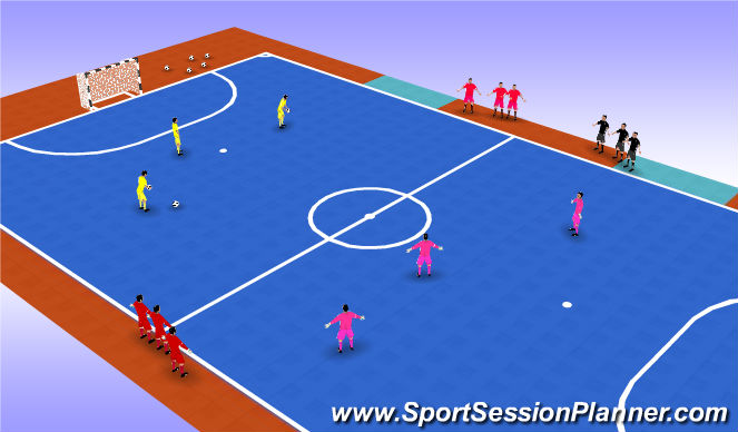 Futsal Session Plan Drill (Colour): Fun finish