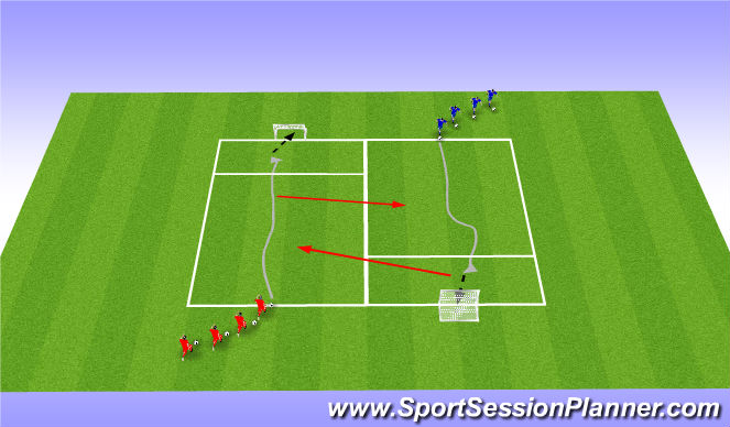 Football/Soccer Session Plan Drill (Colour): Analytical Counters