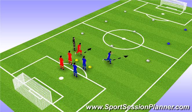 Football/Soccer Session Plan Drill (Colour): Rozgrzewka - Kółko i Krzyżyk