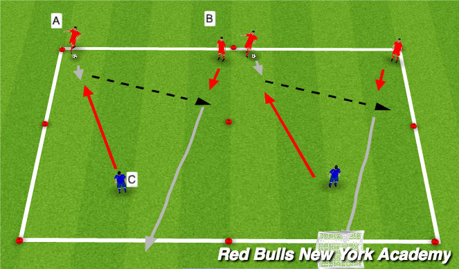 Football/Soccer Session Plan Drill (Colour): Semi Opposed/Fully Opposed