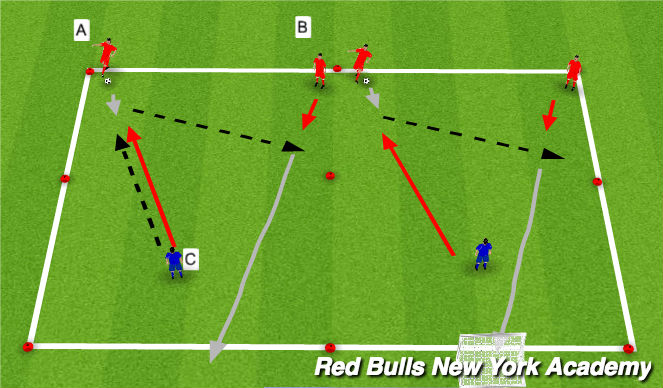 Football/Soccer Session Plan Drill (Colour): Attacking 2 v 1