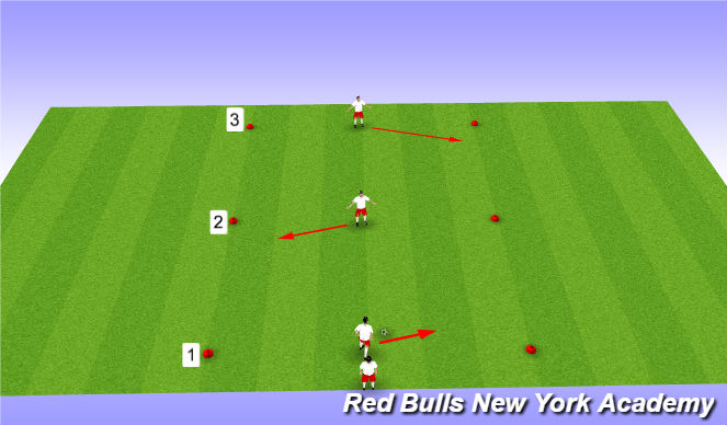 Football/Soccer Session Plan Drill (Colour): Give and Go (defender committed)
