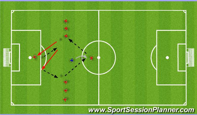 Fútbol Ejercicio del Plan de Sesiones (Color): ESCALFAMENT