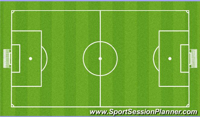 Fútbol Ejercicio del Plan de Sesiones (Color): OLEADAS
