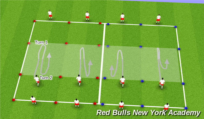 Football/Soccer Session Plan Drill (Colour): ACT2- Unopposed