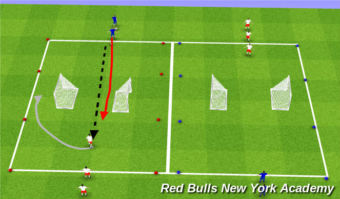 Football/Soccer Session Plan Drill (Colour): ACT4- 1v1 Fully Opposed
