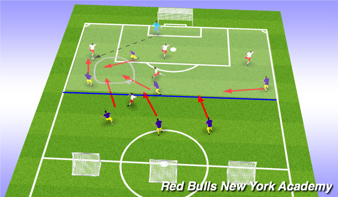 Football/Soccer Session Plan Drill (Colour): Condition Game 2