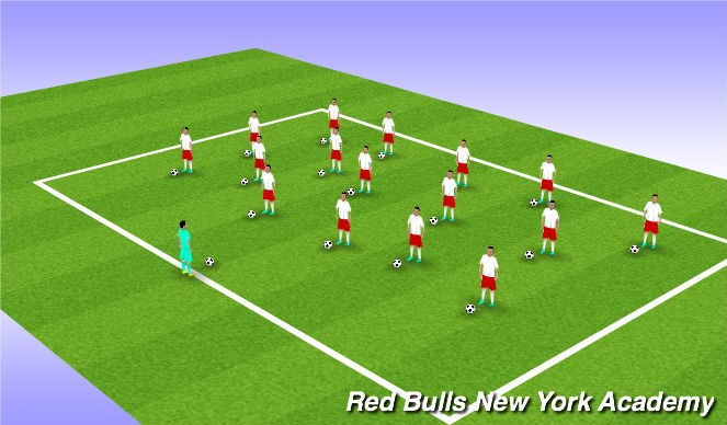 Football/Soccer Session Plan Drill (Colour): Ball Mastery Warm up.