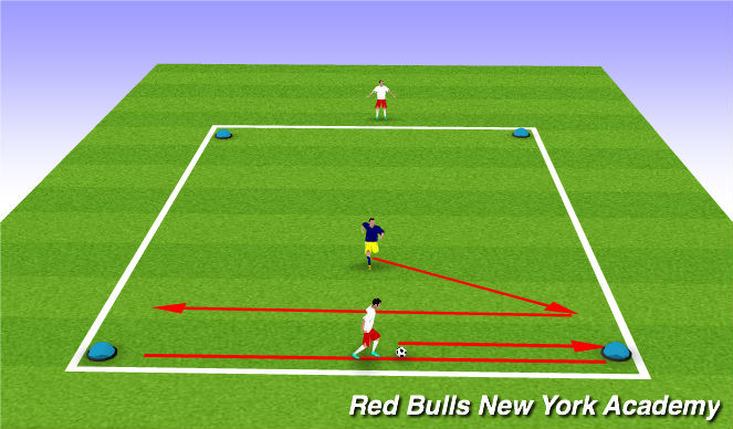 Football/Soccer Session Plan Drill (Colour): Passive defender