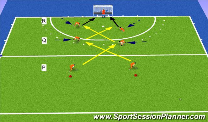 Hockey Session Plan Drill (Colour): Cirkel penetratie via kaatsen en combineren in 2-vs-1