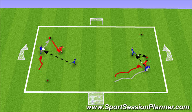Football/Soccer Session Plan Drill (Colour): Part 1 - 2v1 to the Jack