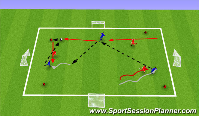 Football/Soccer Session Plan Drill (Colour): Part 2 - 3v3 to the Jack