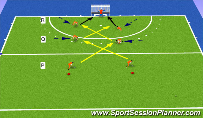 Hockey Session Plan Drill (Colour): Cirkel penetratie via kaatsen en combineren in 2-vs-1