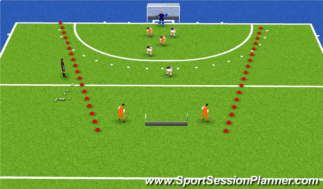 Hockey Session Plan Drill (Colour): Centrale aanval
