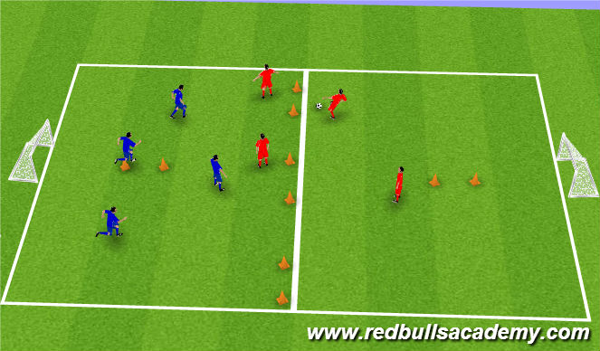 Football/Soccer Session Plan Drill (Colour): 4v4 Conditioned Game