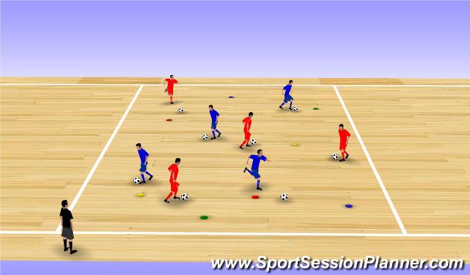 Futsal Session Plan Drill (Colour): Key Session Outcomes