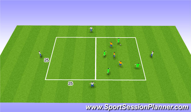 Football/Soccer Session Plan Drill (Colour): 4v3 + 4