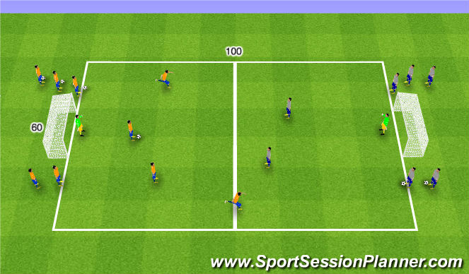 Football/Soccer Session Plan Drill (Colour): 4v2/6v4 Penetration