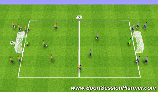 Football/Soccer Session Plan Drill (Colour): 4v2/6v4 Penetration