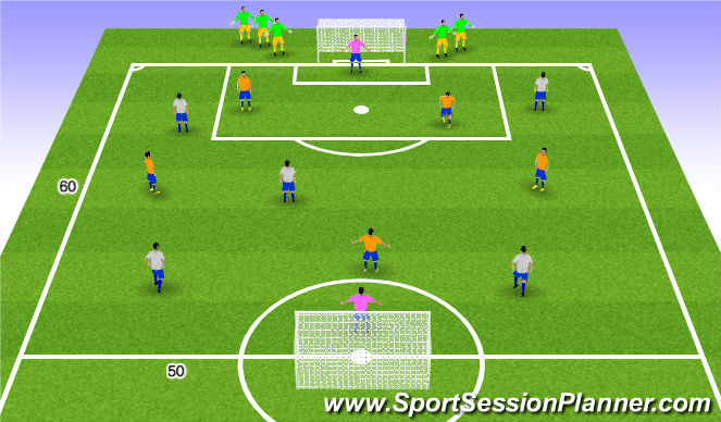Football/Soccer Session Plan Drill (Colour): 6 v 6