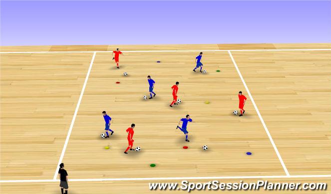 Futsal Session Plan Drill (Colour): Progression of key outcomes