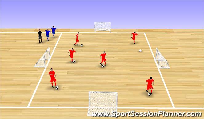 Futsal Session Plan Drill (Colour): Invasion Game