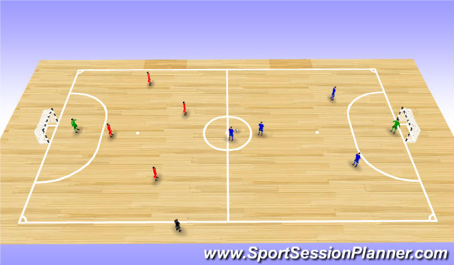 Futsal Session Plan Drill (Colour): 4v4 or 5v5